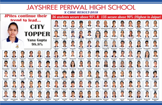 Top Performing School in Jaipur - Best CBSE, IIT, CLAT, NEET